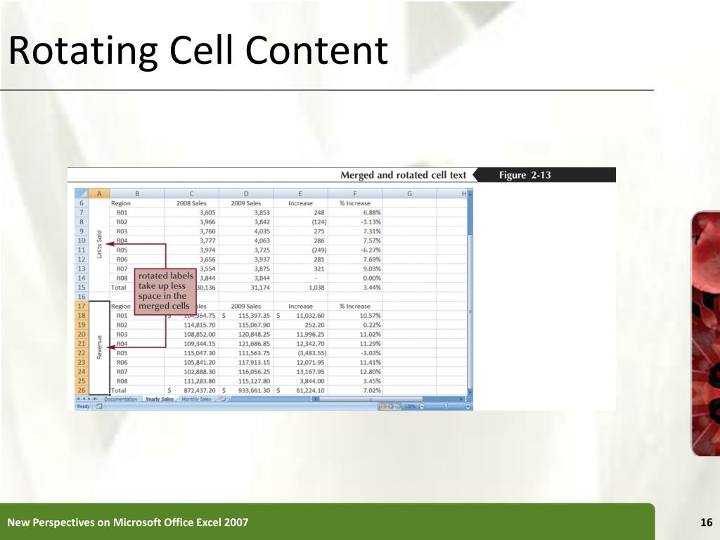 Rotating Cell Content
