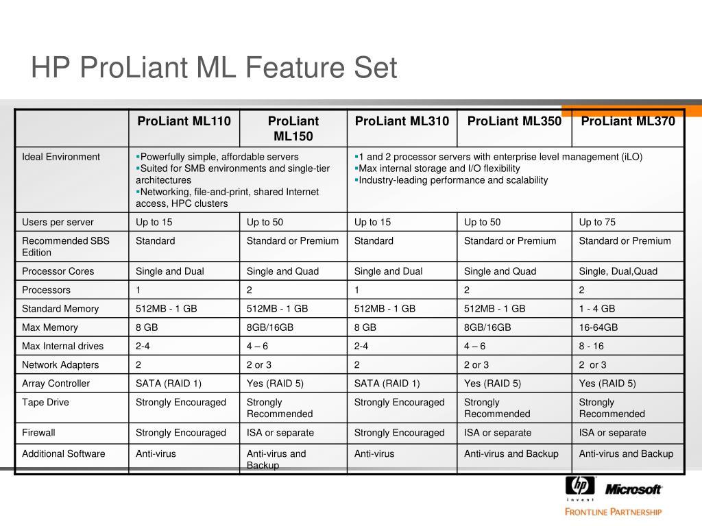 HP ProLiant ML Feature Set