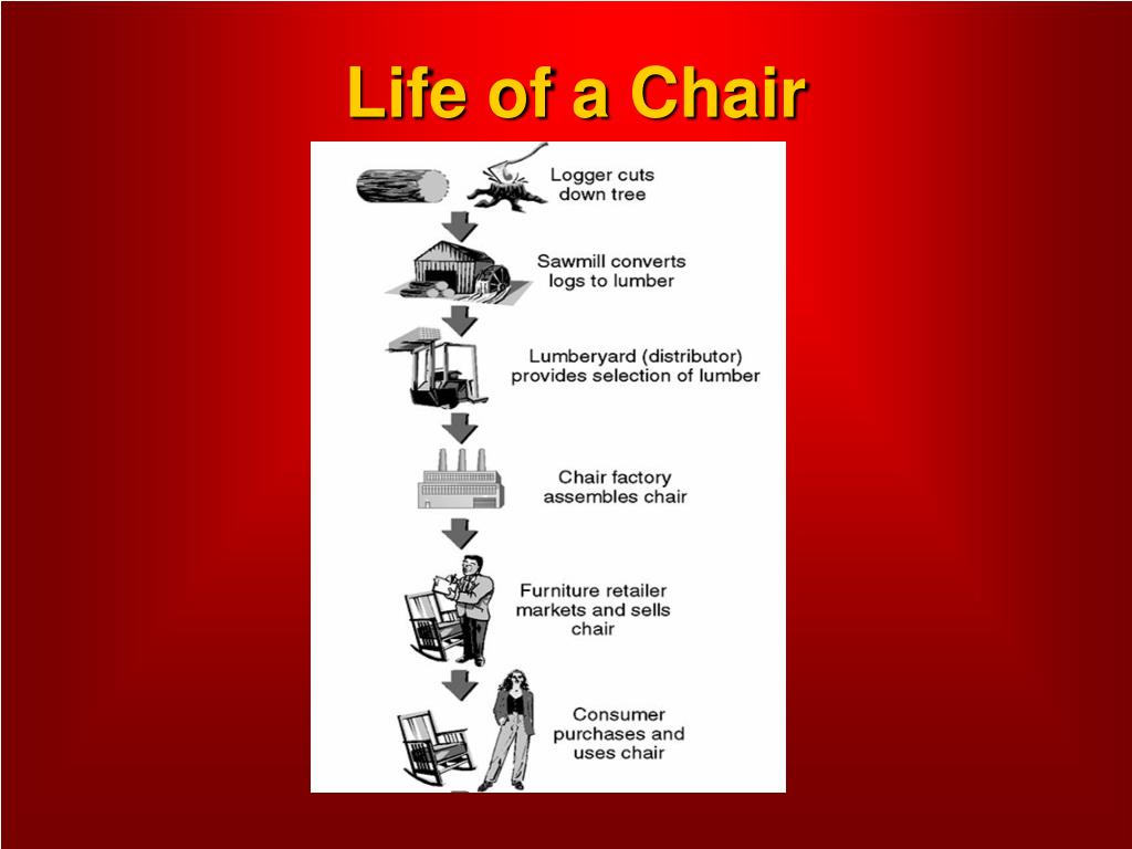 Life of a Chair