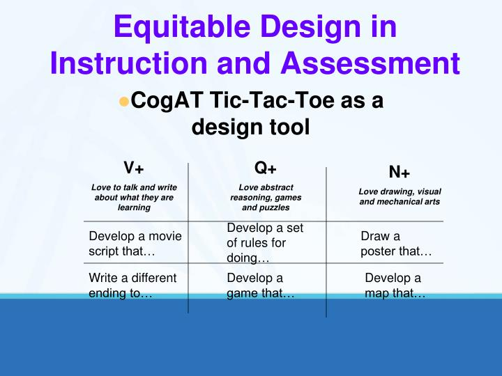 Equitable design in instruction and assessment