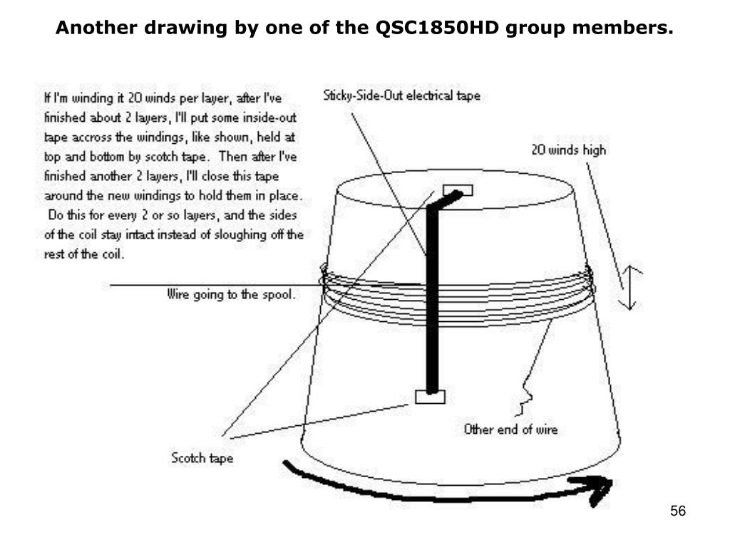 Another drawing by one of the QSC1850HD group members.