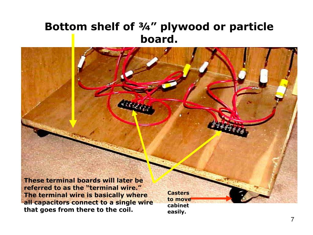 """Bottom shelf of ¾"""" plywood or particle board."""