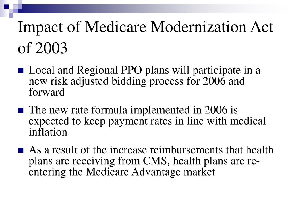 Impact of Medicare Modernization Act of 2003