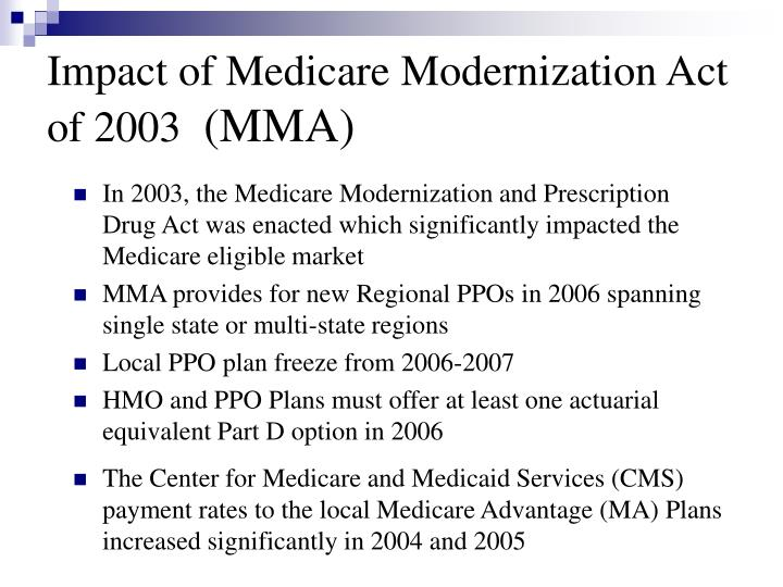 Impact of medicare modernization act of 2003 mma