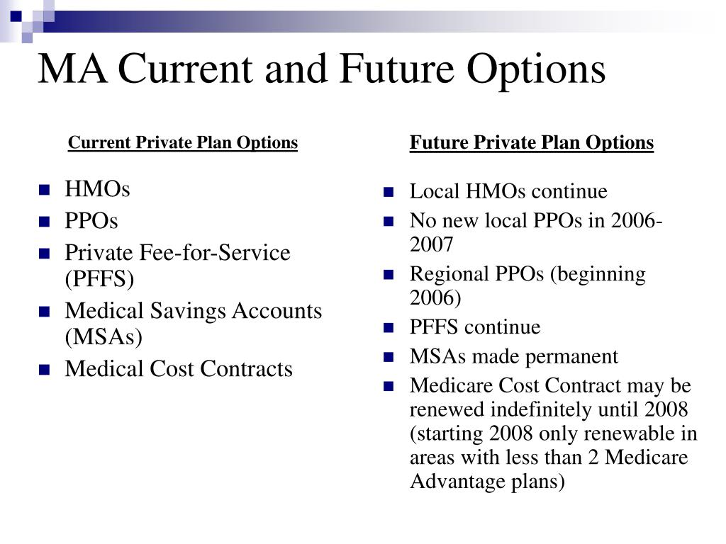 MA Current and Future Options