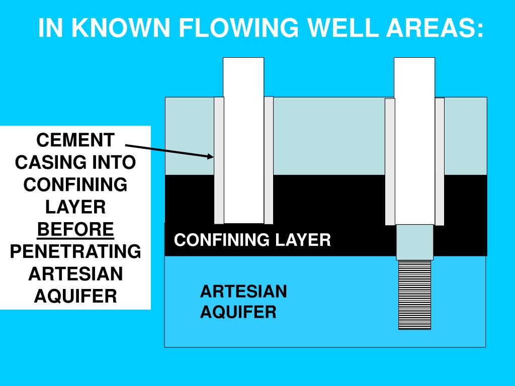 IN KNOWN FLOWING WELL AREAS: