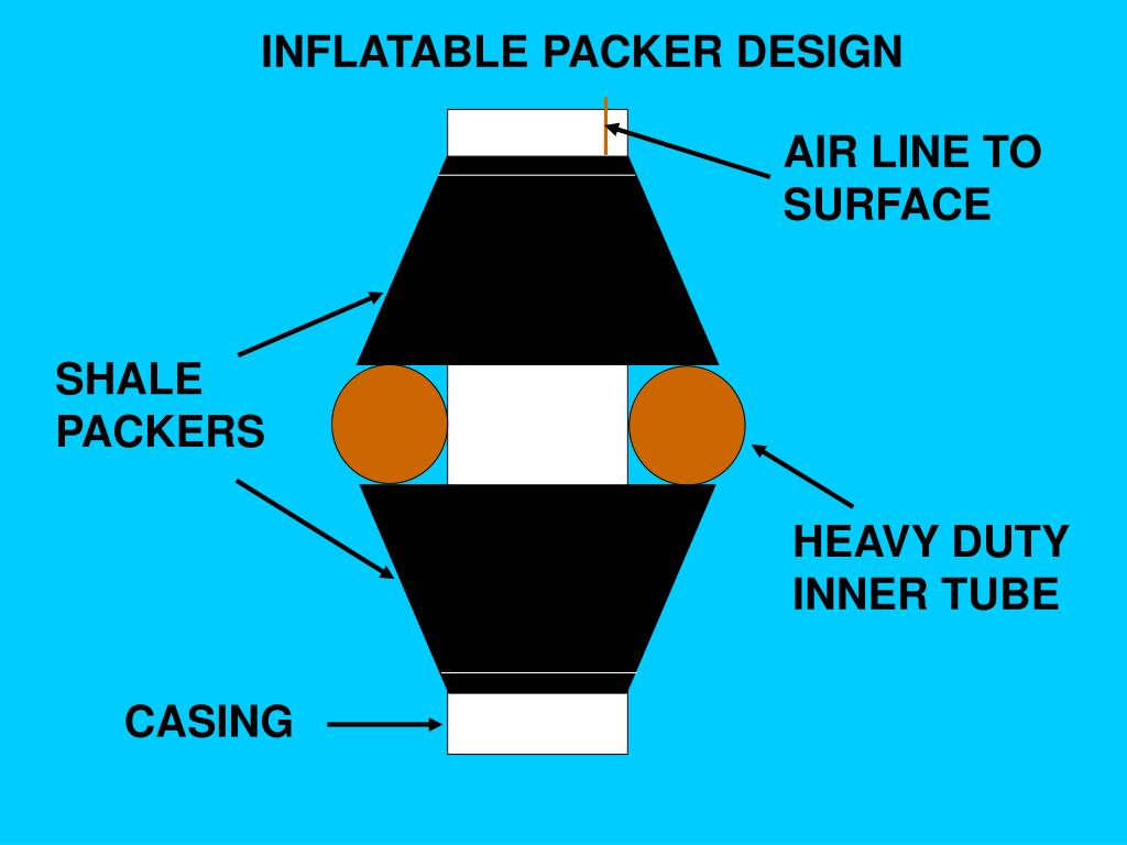 INFLATABLE PACKER DESIGN