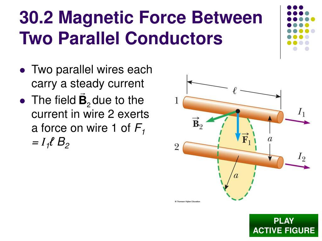 30.2 Magnetic Force Between Two Parallel Conductors