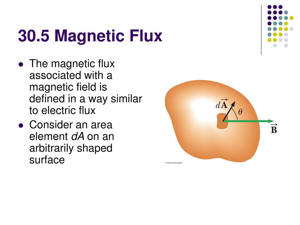30.5 Magnetic Flux