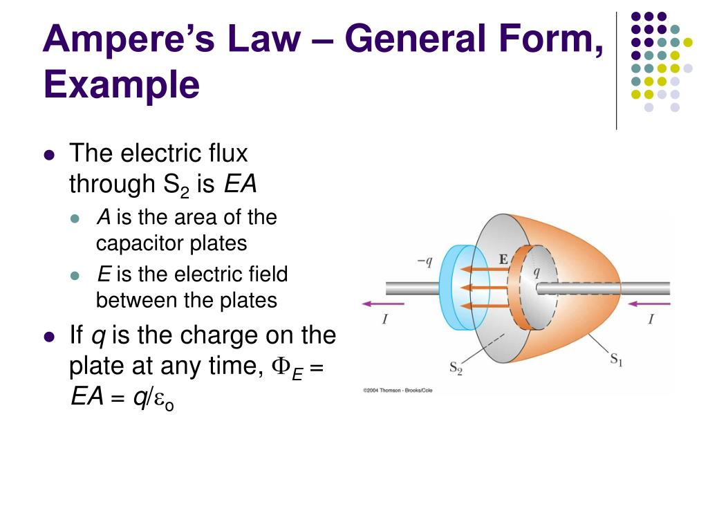 Ampere's Law – General Form, Example