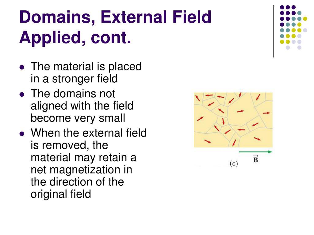 Domains, External Field Applied, cont.