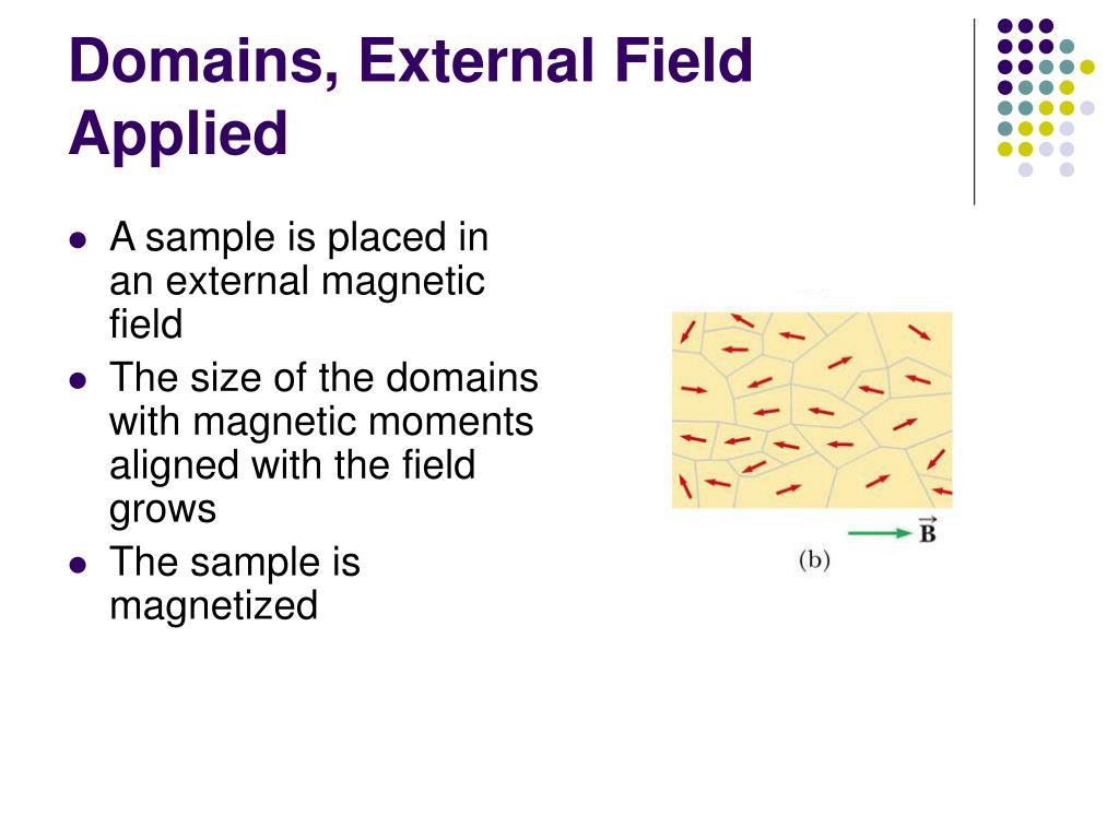 Domains, External Field Applied