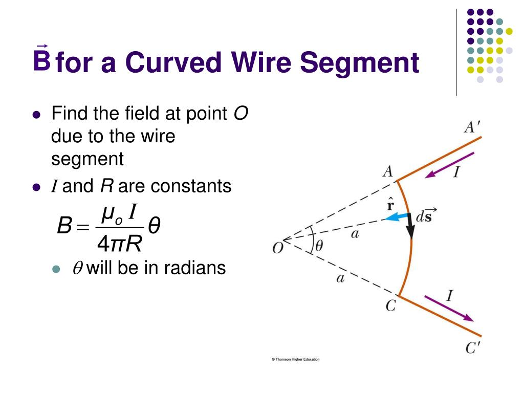 for a Curved Wire Segment