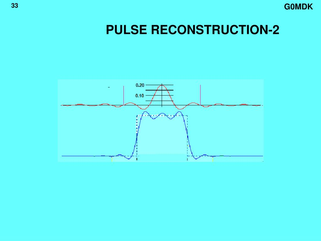 PULSE RECONSTRUCTION-2
