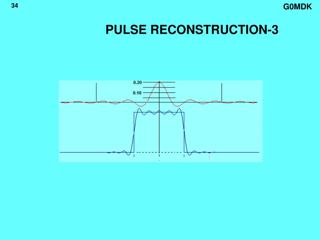 PULSE RECONSTRUCTION-3