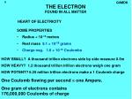 the electron found in all matter