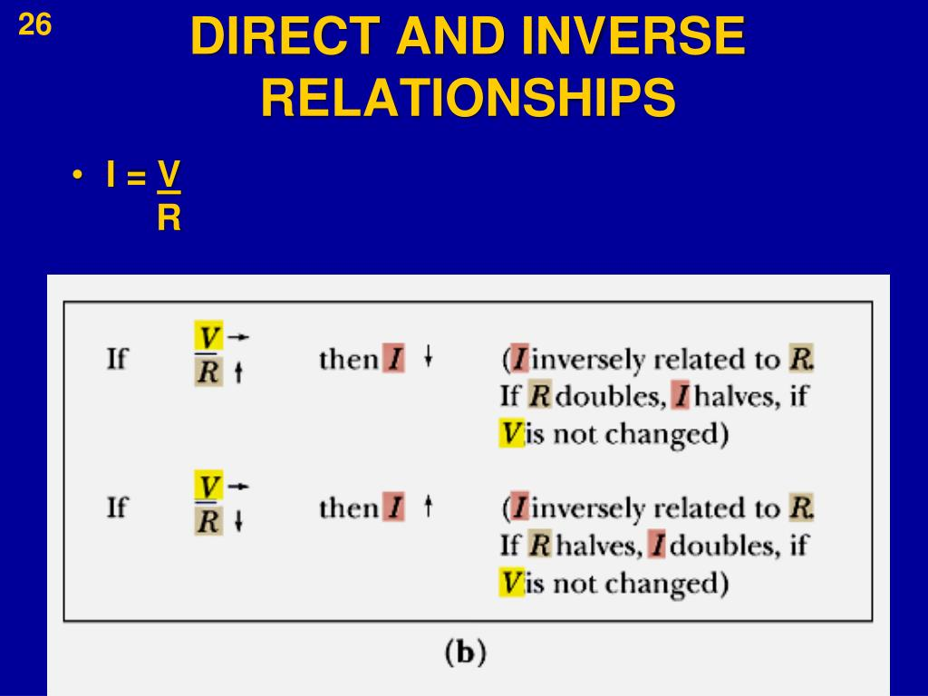 DIRECT AND INVERSE RELATIONSHIPS