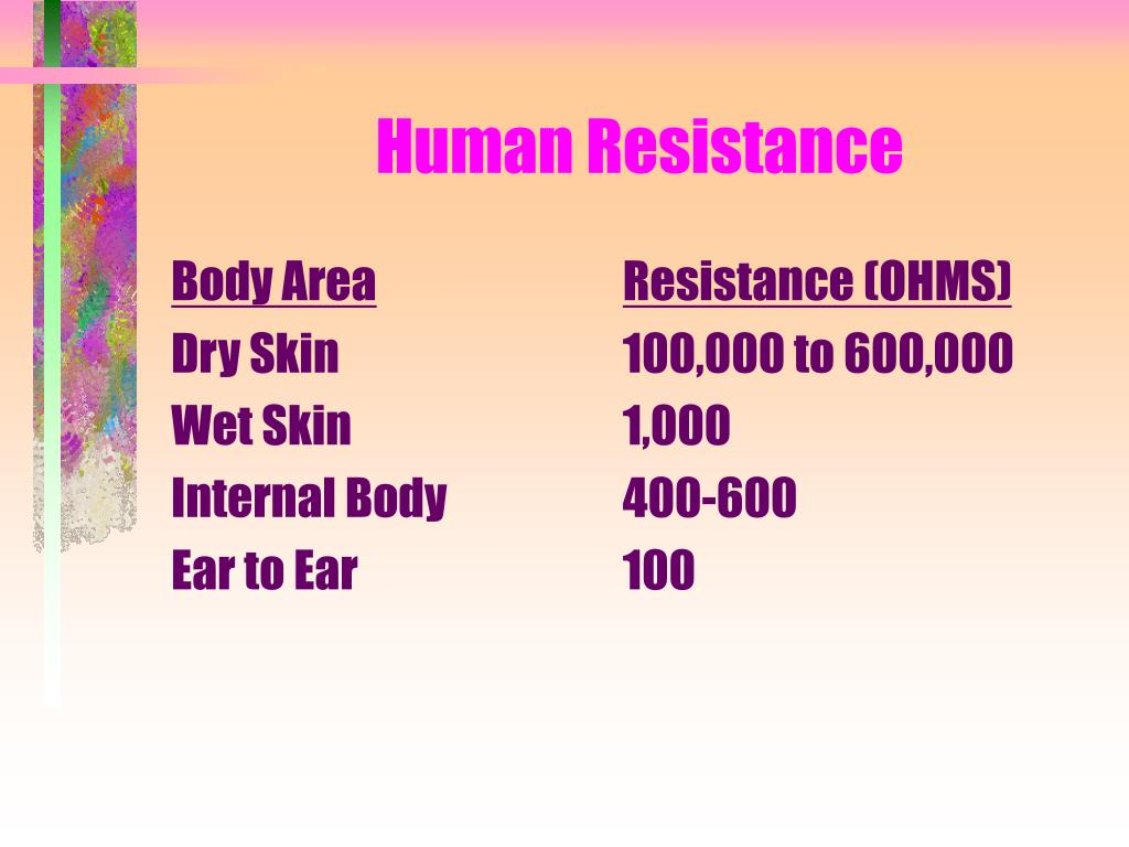 Human Resistance