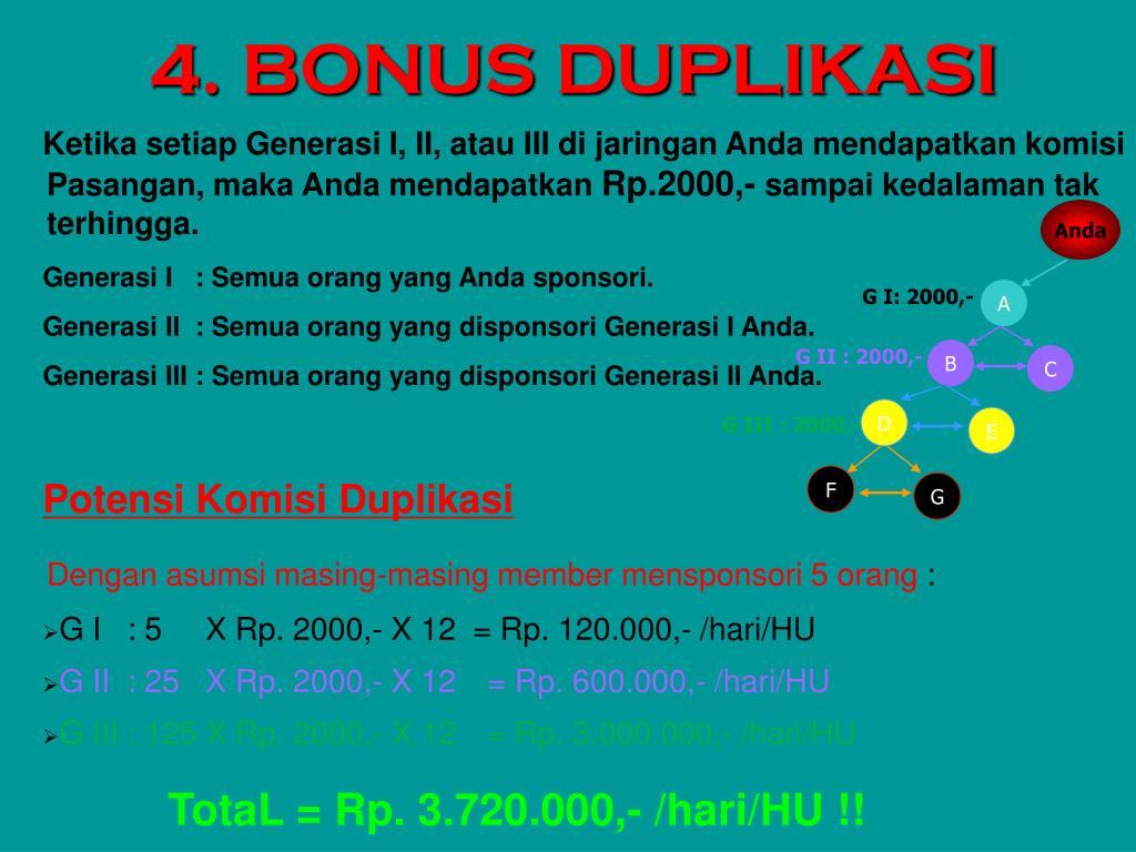 4. BONUS DUPLIKASI
