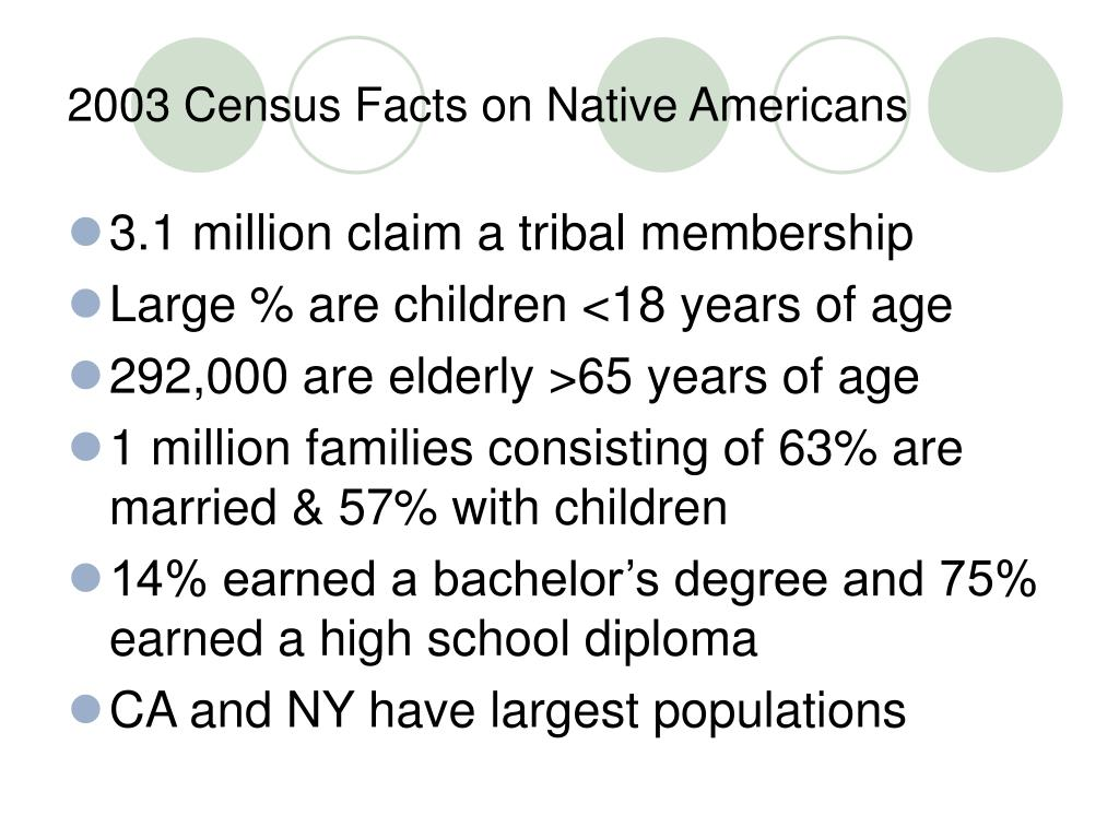 2003 Census Facts on Native Americans