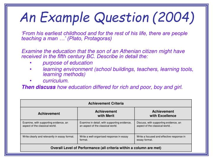 An example question 2004