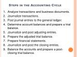 steps in the accounting cycle57