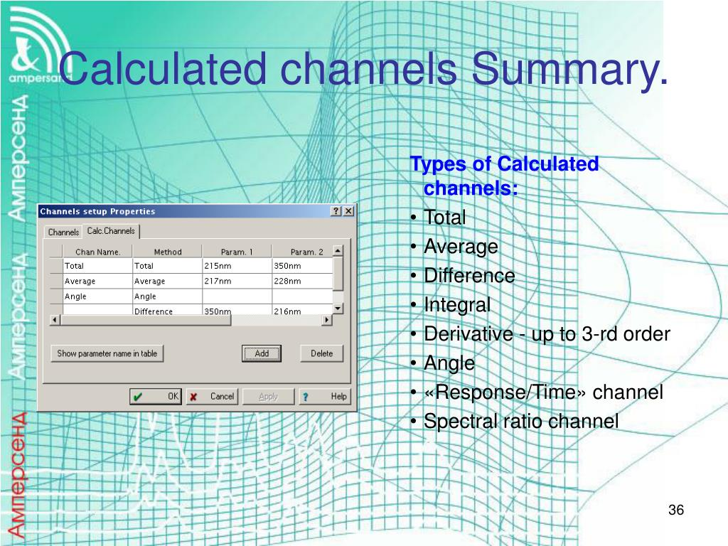 Calculated channels Summary.