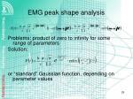 emg peak shape analysis