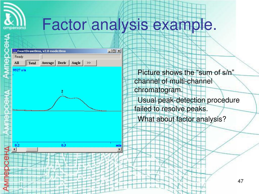 Factor analysis example.