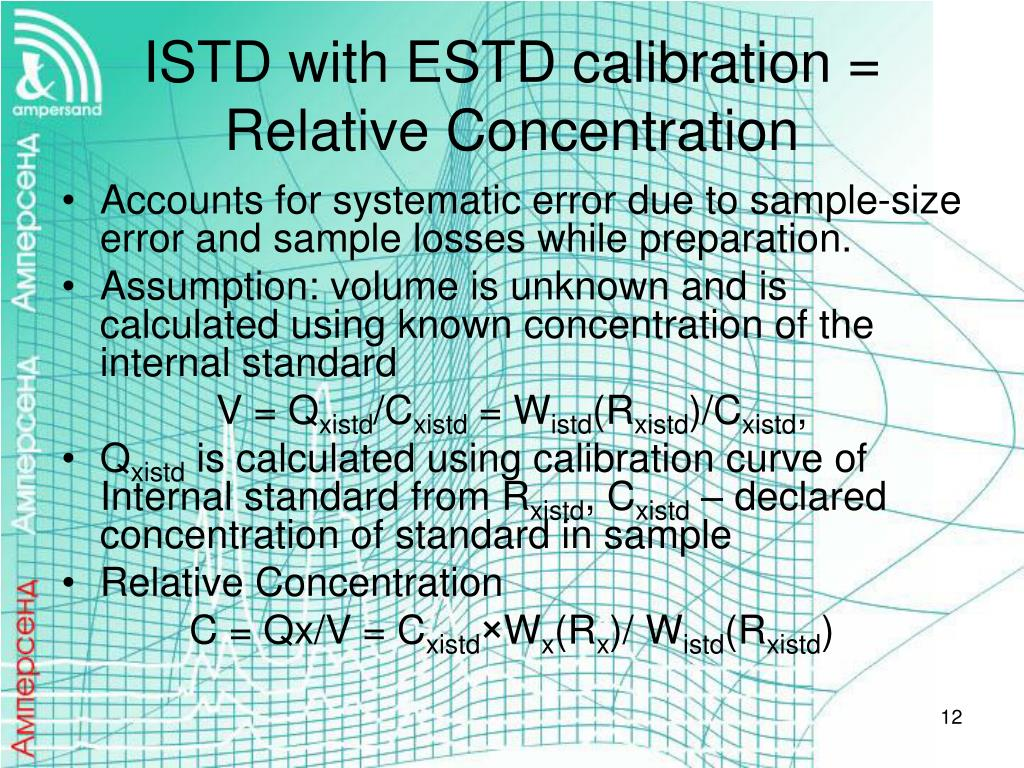 ISTD with ESTD calibration = Relative Concentration