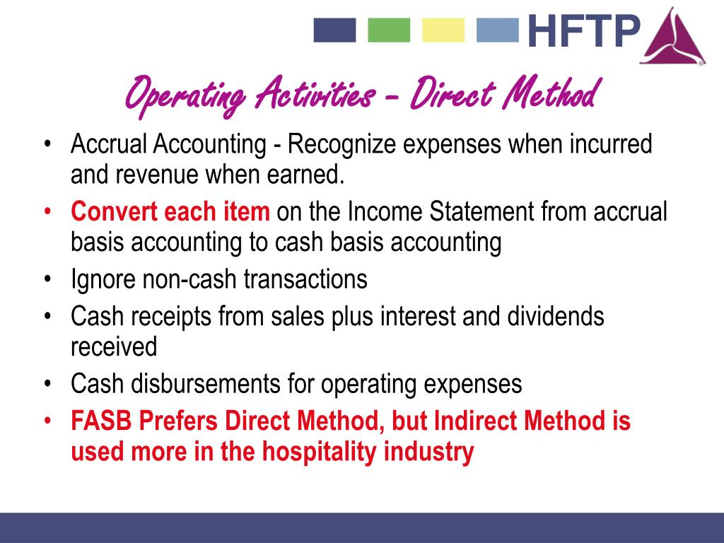 Operating Activities - Direct Method