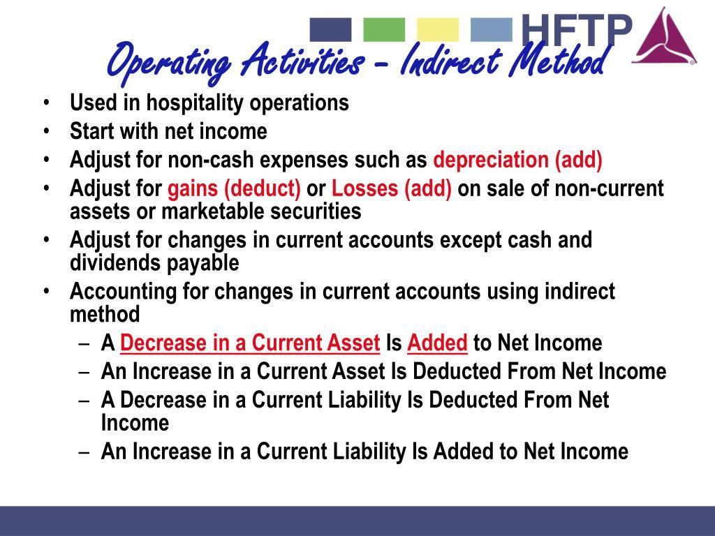 Operating Activities - Indirect Method