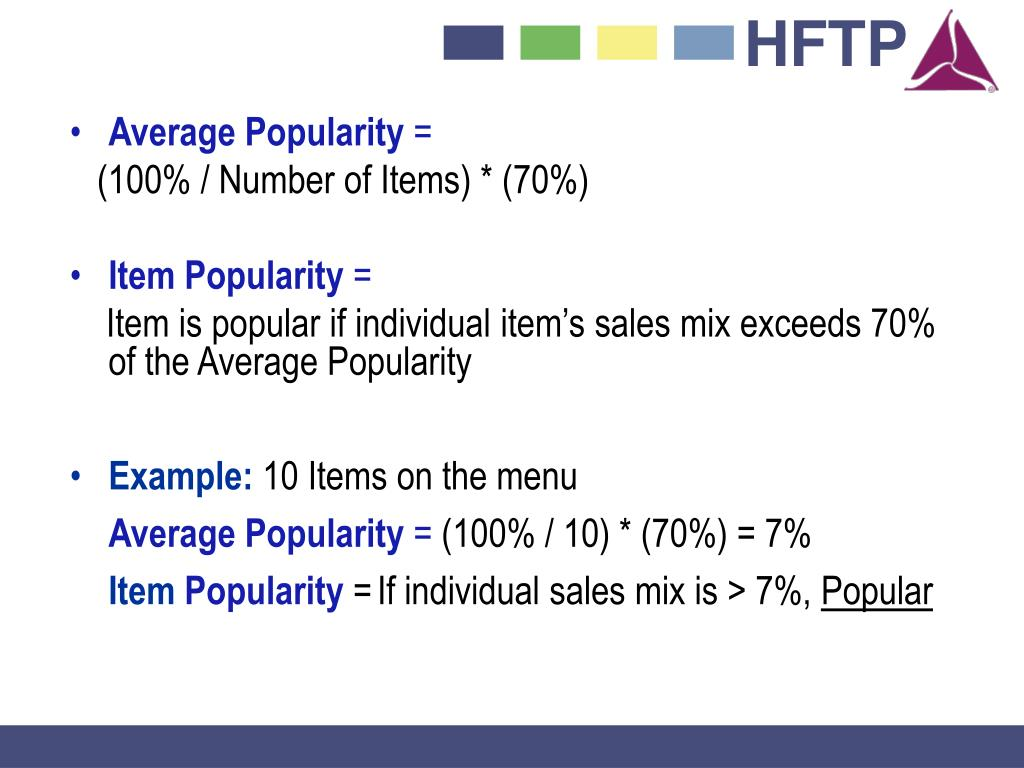 Average Popularity