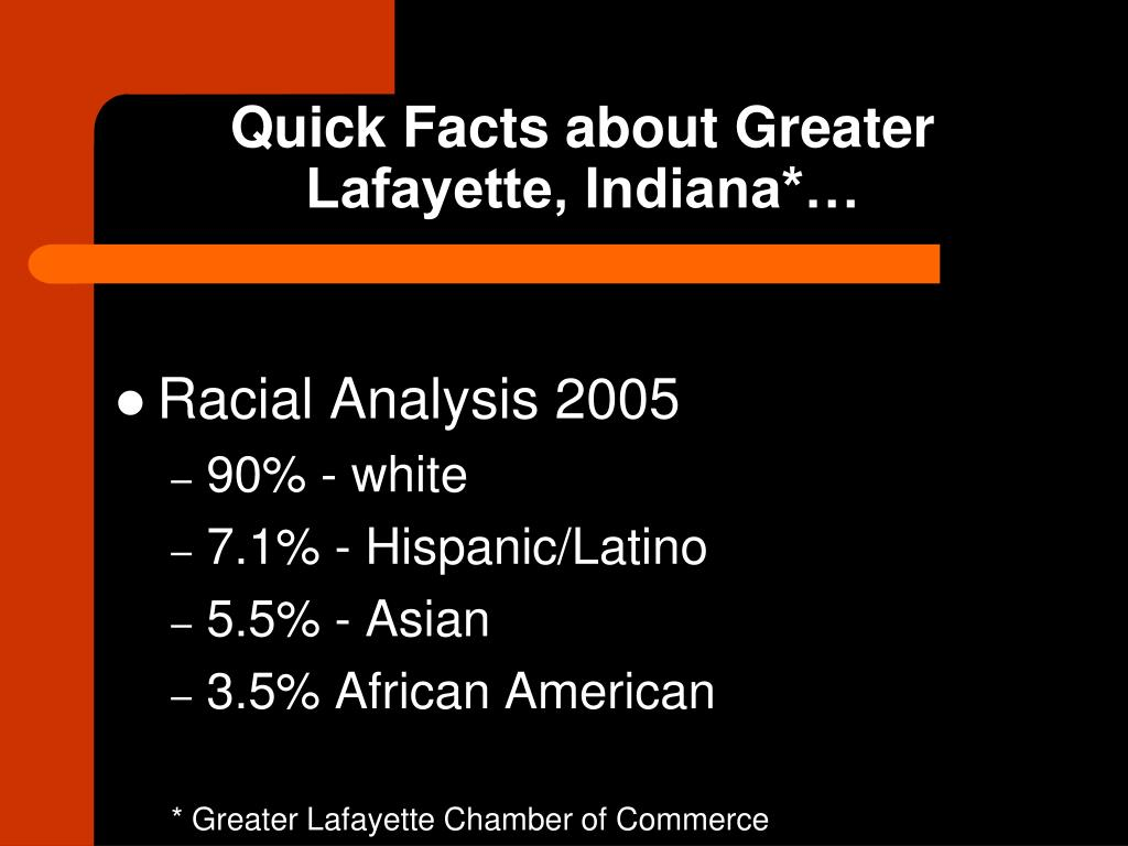 Quick Facts about Greater Lafayette, Indiana*…