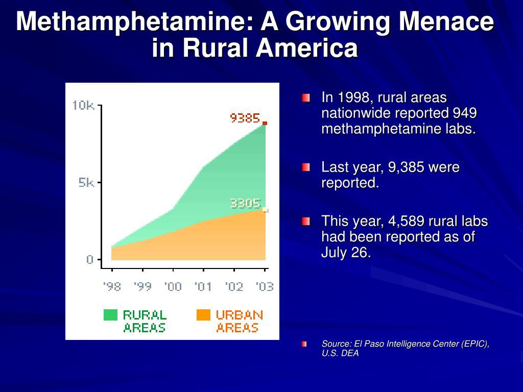 Methamphetamine: A Growing Menace in Rural America