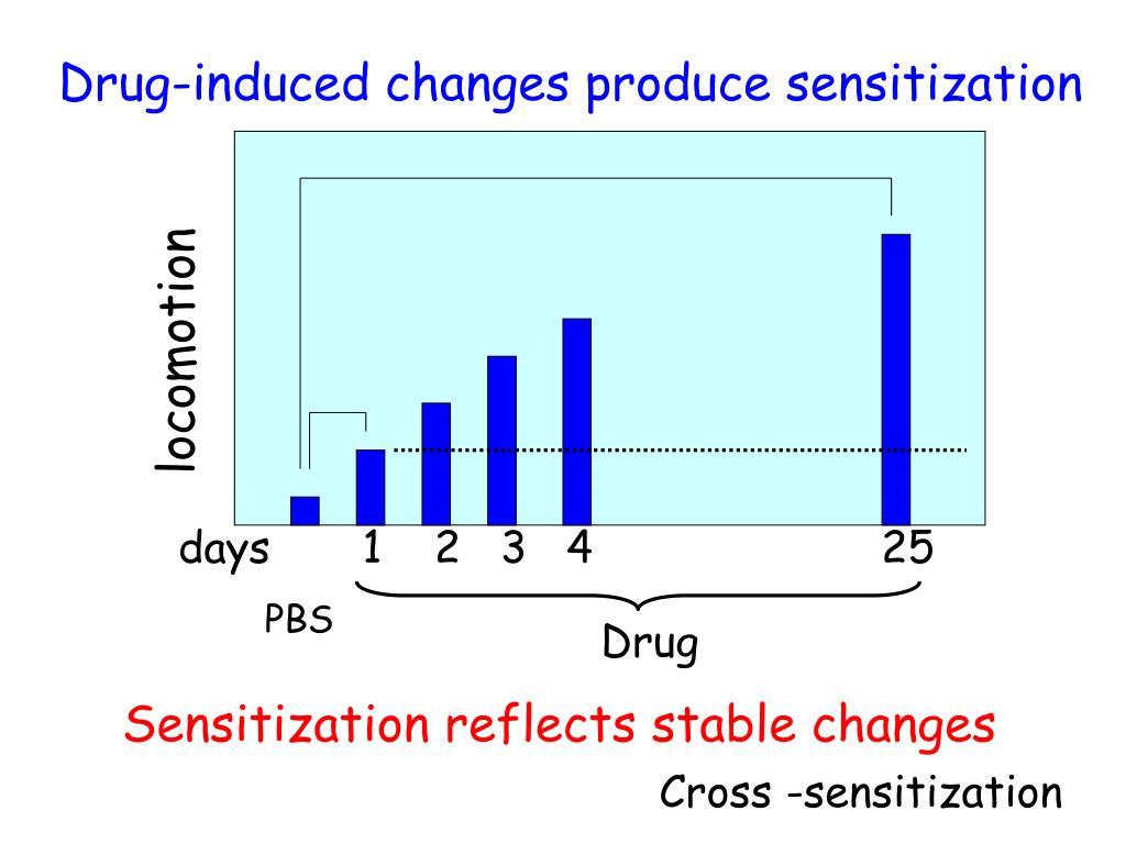 Drug-induced changes produce sensitization
