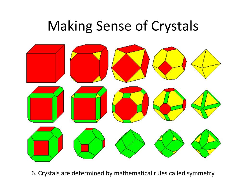 Making Sense of Crystals