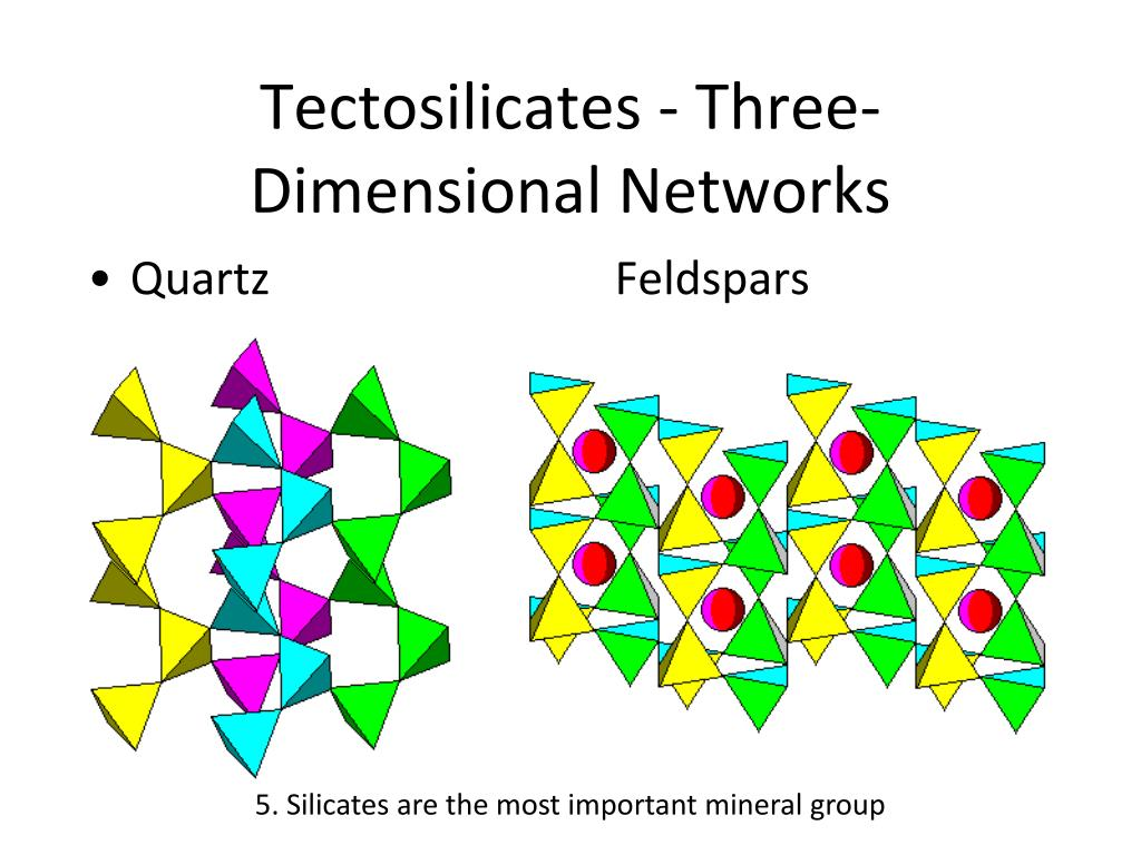 Tectosilicates - Three-Dimensional Networks