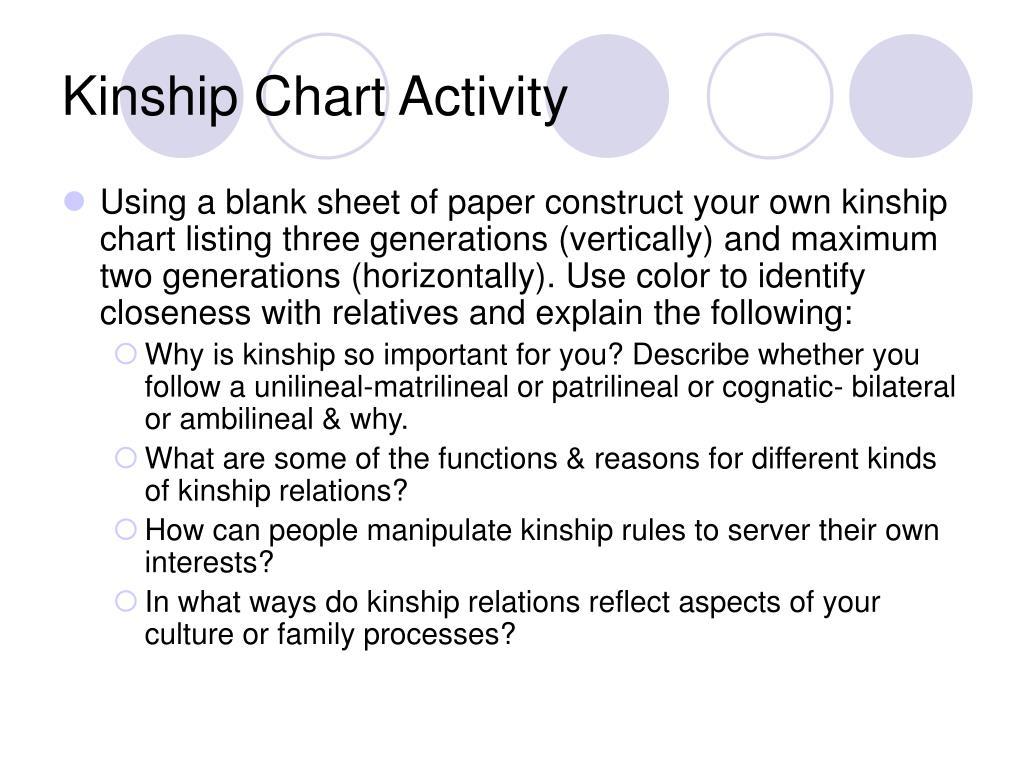Kinship Chart Activity