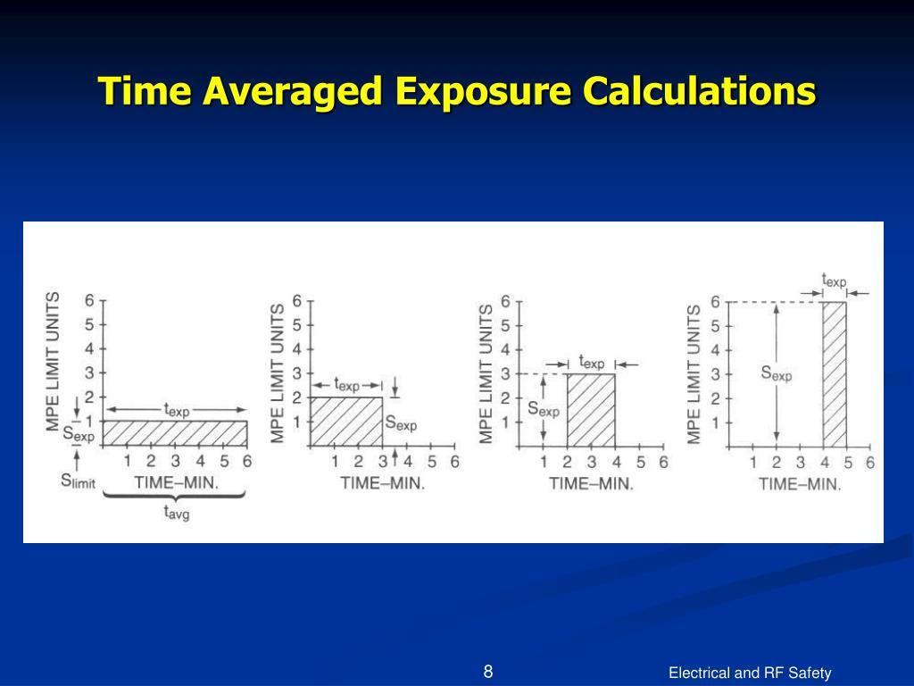 Time Averaged Exposure Calculations