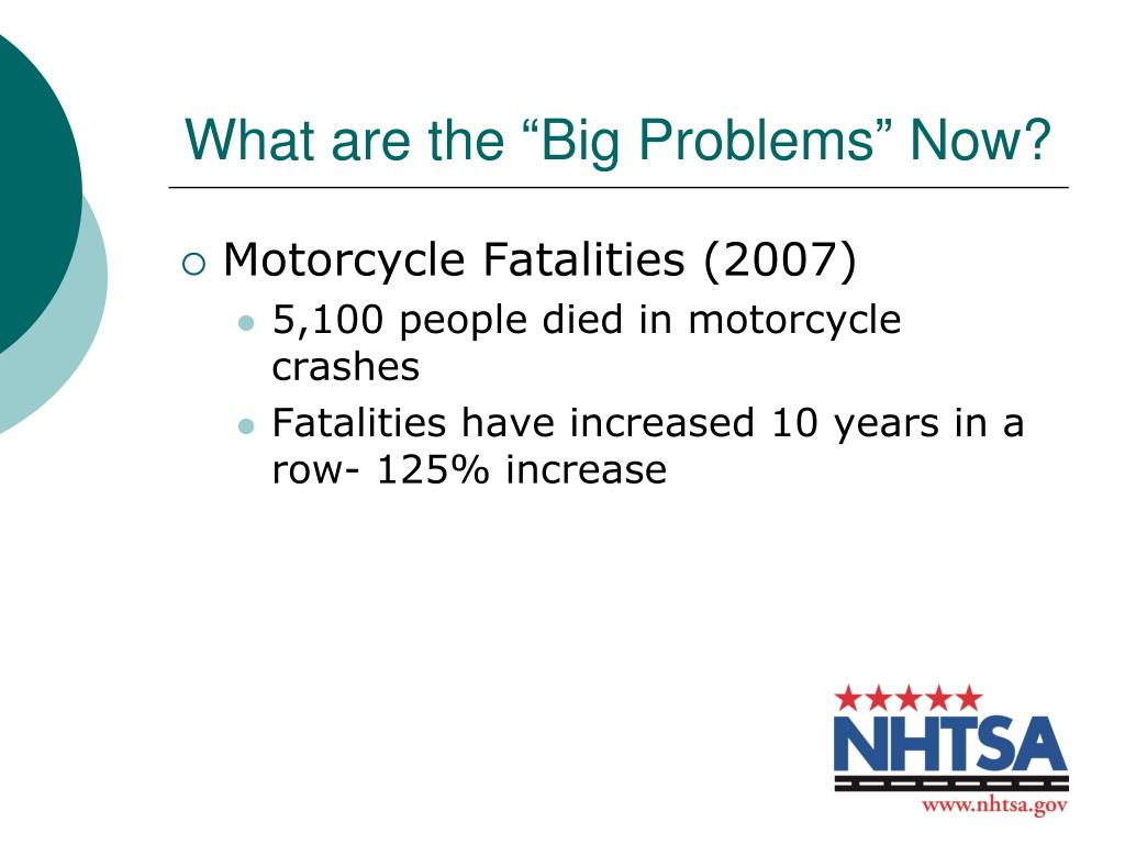 """What are the """"Big Problems"""" Now?"""