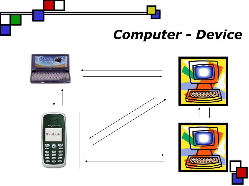 Computer - Device
