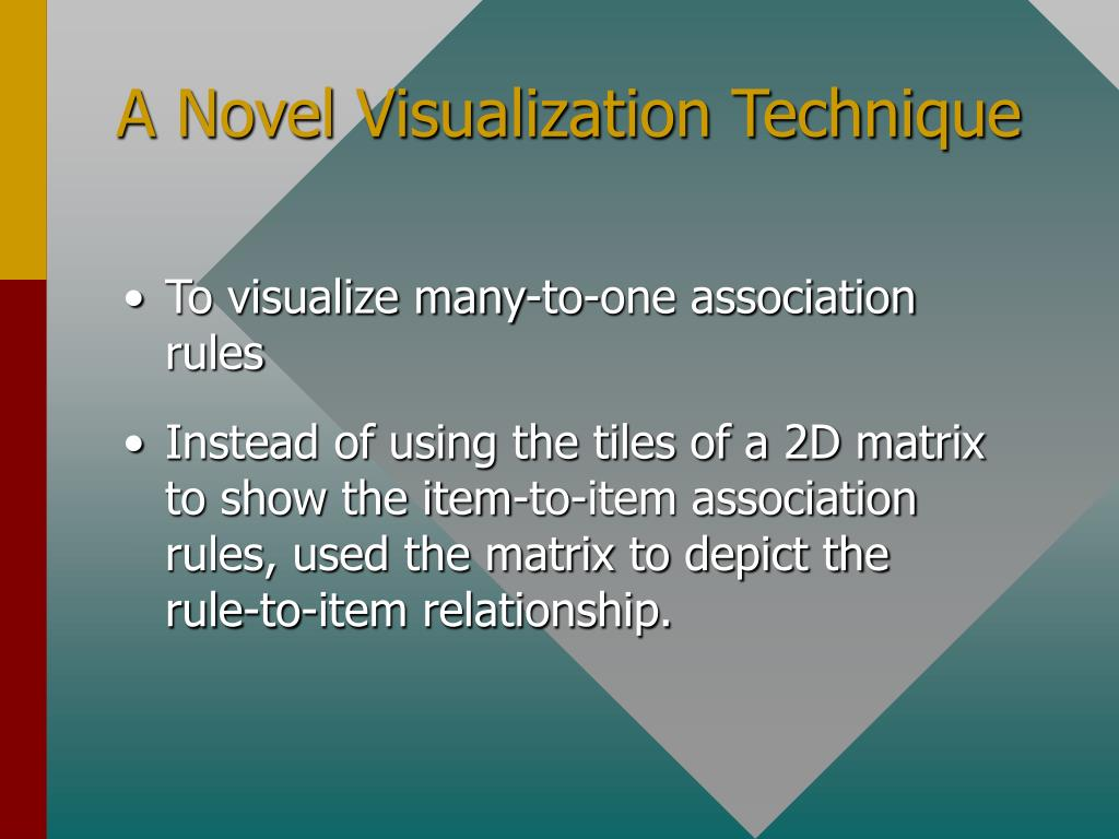 A Novel Visualization Technique