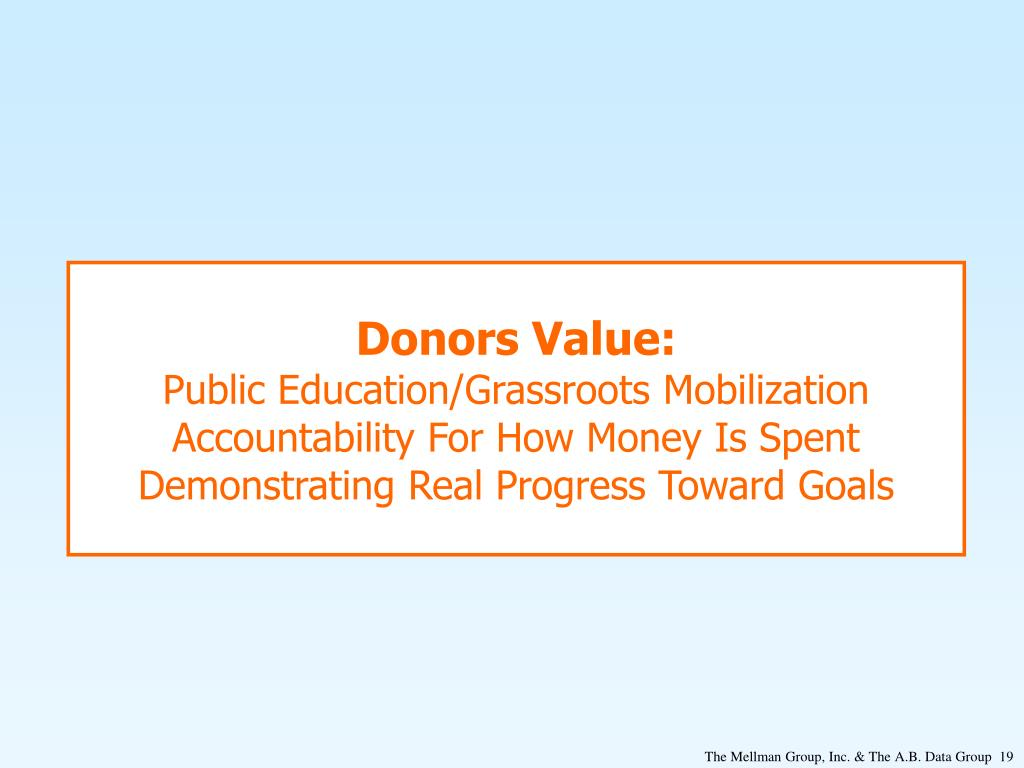 Donors Value: