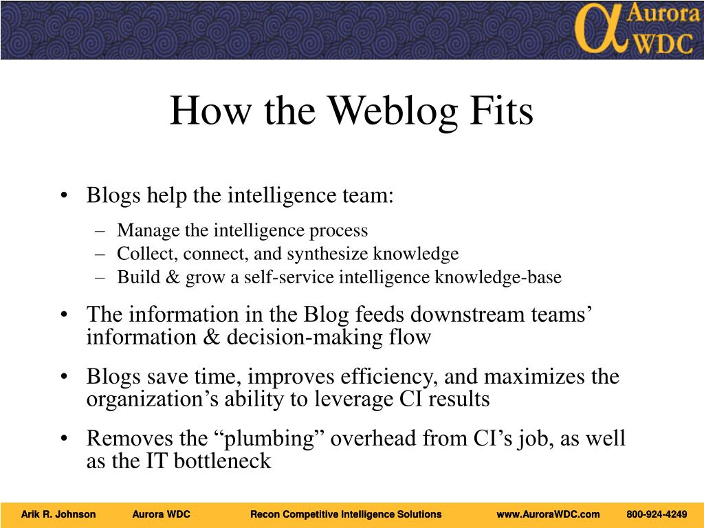 How the Weblog Fits