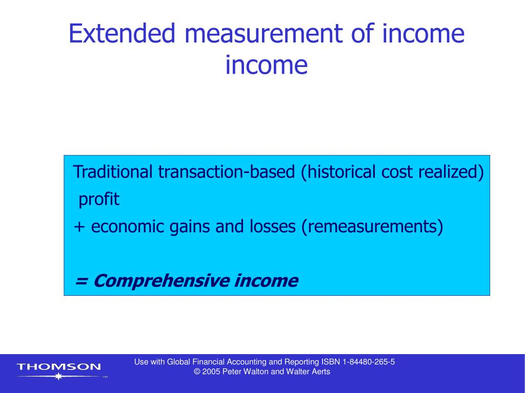 Extended measurement of income income