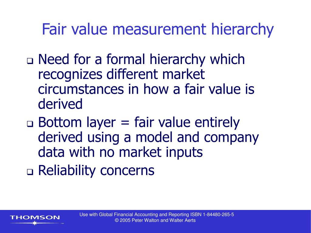 Fair value measurement hierarchy