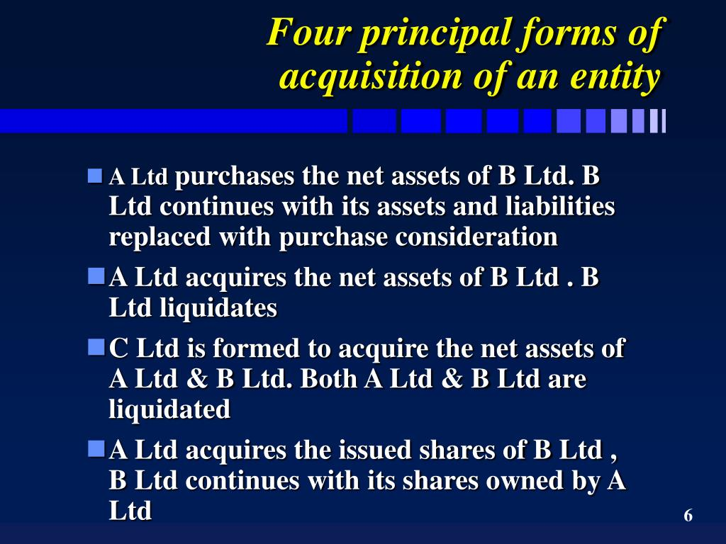 Four principal forms of acquisition of an entity