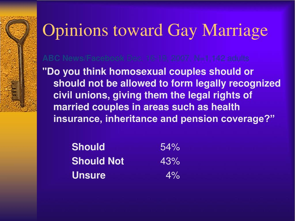 Opinions toward Gay Marriage