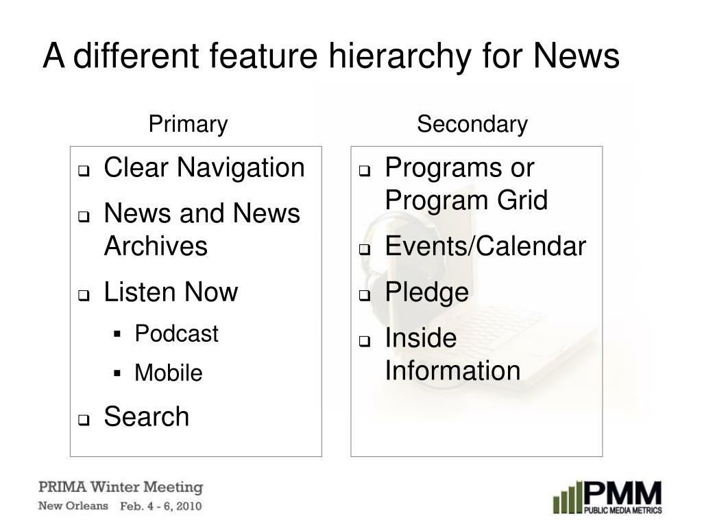 A different feature hierarchy for News